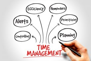 Time Management: Controlling, Alerts, Efficiency, Reminders, Prioritizing, and Planning