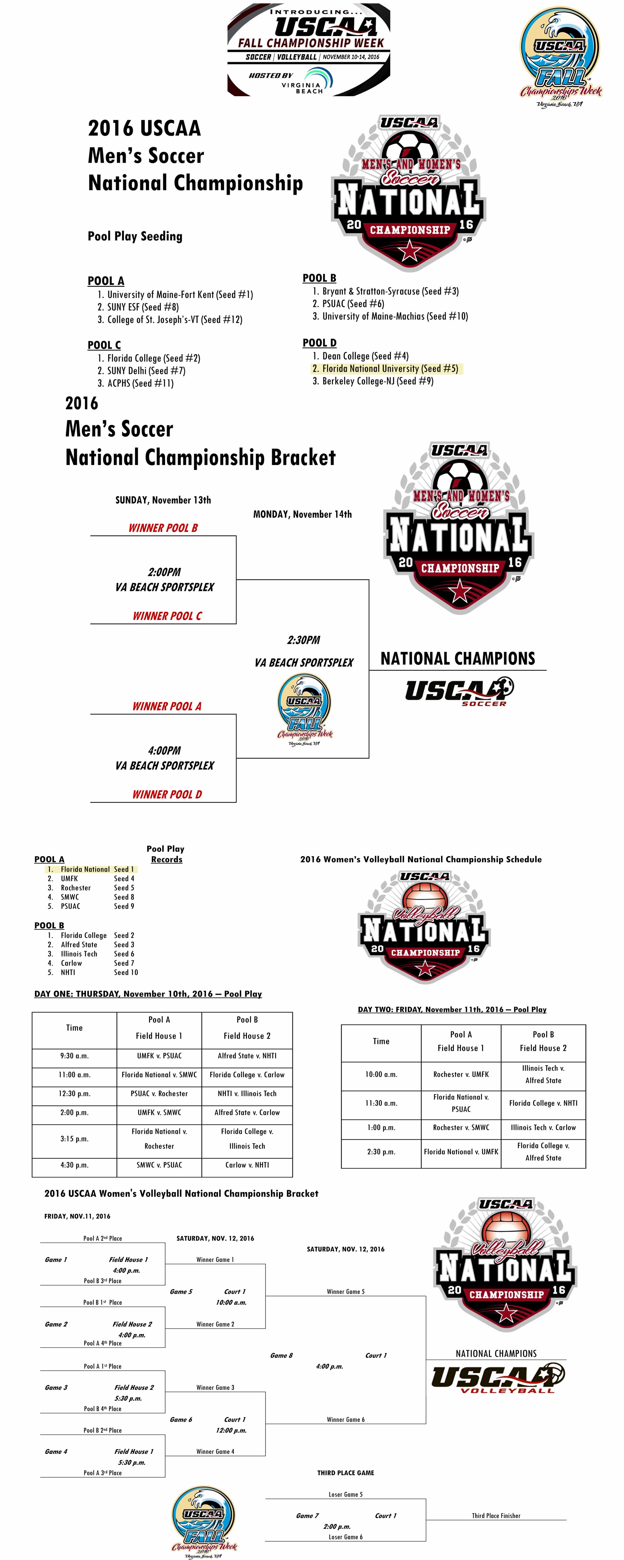 2016_national-championship-page