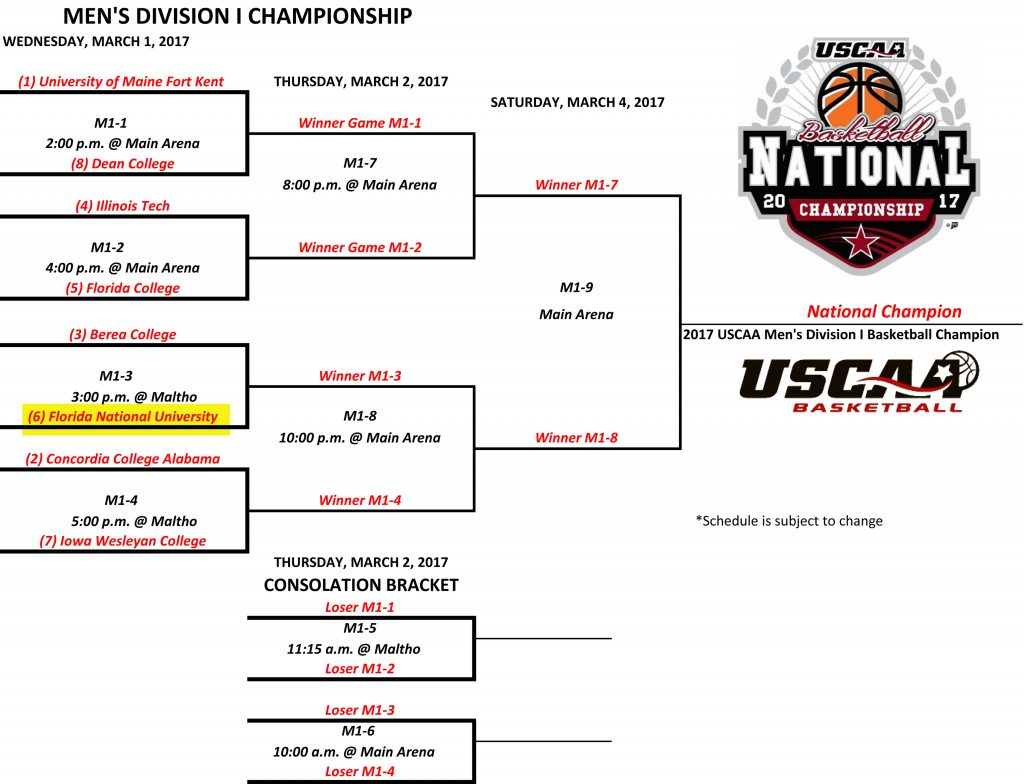 2017_bball_National championship brackets