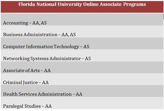 top online degree programs in florida