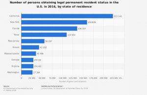 Top 5 Jobs for Legal Studies Graduates in South Florida