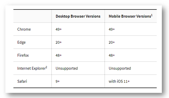 Bb Supported browsers