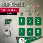 Softball Results Graphic - 3/24/21