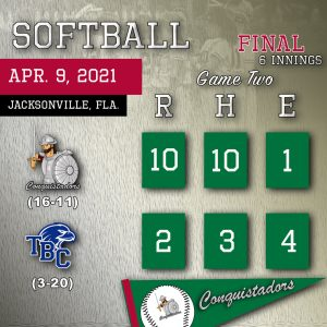 FNU Softball Results Graphic - 4/9/21