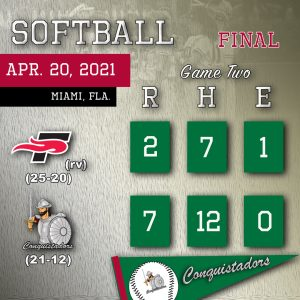 FNU Softball Results Graphic - 4/20/21